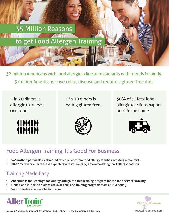 printable flyer explaining why restaurants should get food allergen training